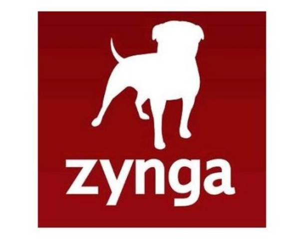From Top to Bottom on Shares of Zynga Inc. (NASDAQ:ZNGA)